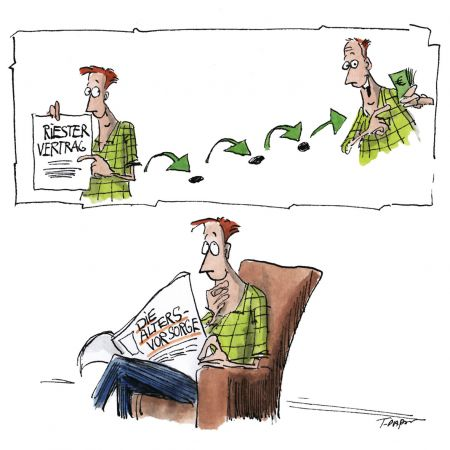 Riester - Rente