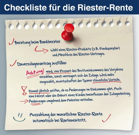 Riesterrente Checkliste
